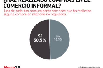 compras_comercio_informal-01