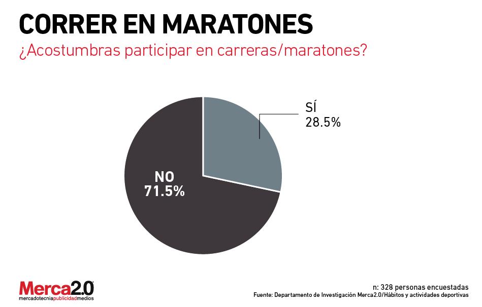 maratones3