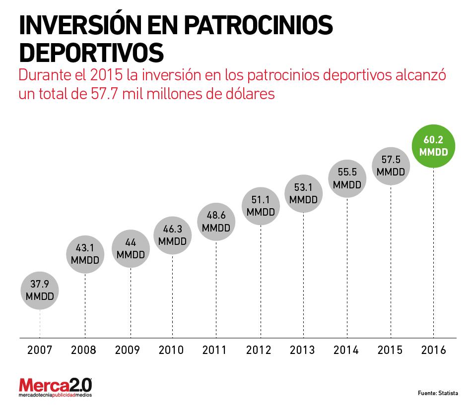 patrocionios_deportivos-02