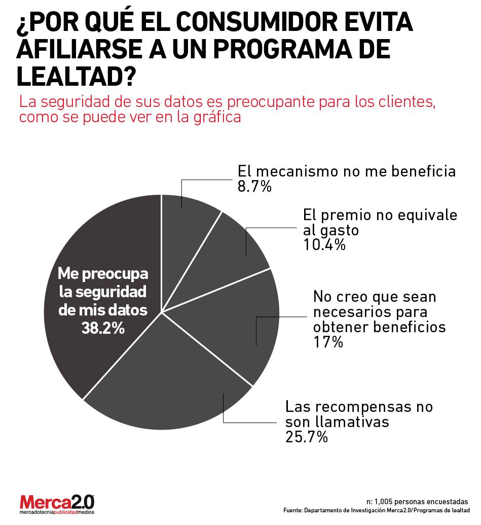 afiliacion_programas_lealtad-01