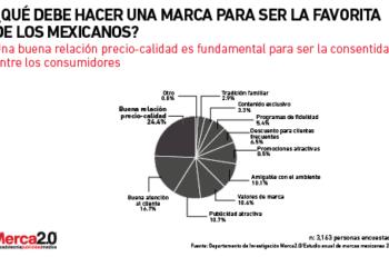 caracteristicas_marcas_mexicana-02