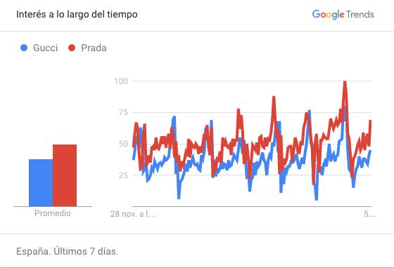 google_espana