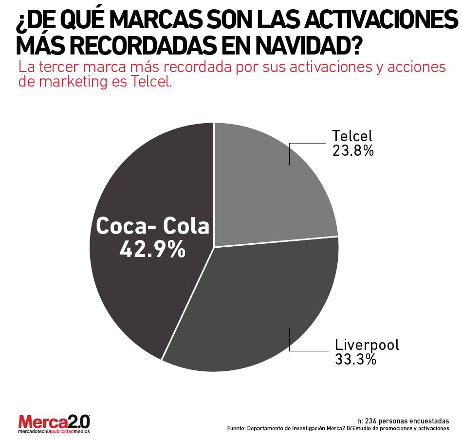 marcas_activaciones_navidad-01