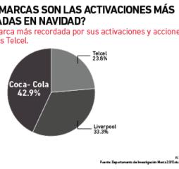 marcas_activaciones_navidad-02