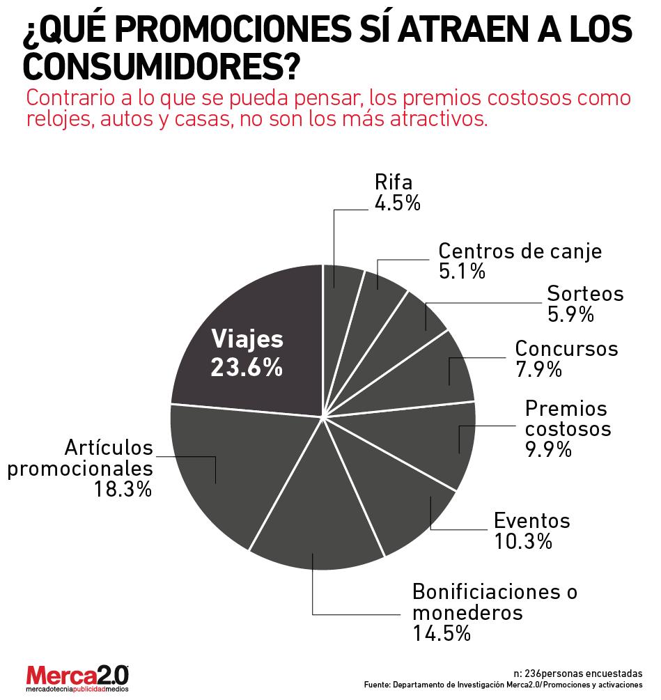 promociones_agradan_mas-01