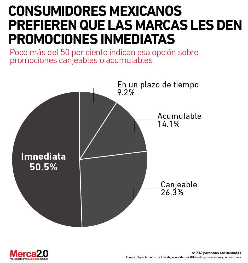 promociones_encuesta_2