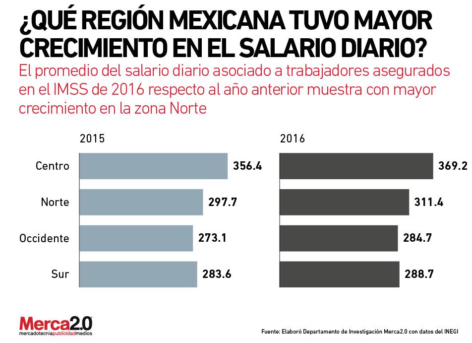 salario_diario-01