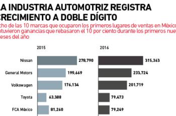 ventas_autos_2016-02