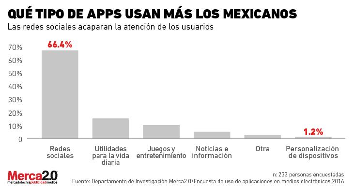 aplicacion_ocupas-01