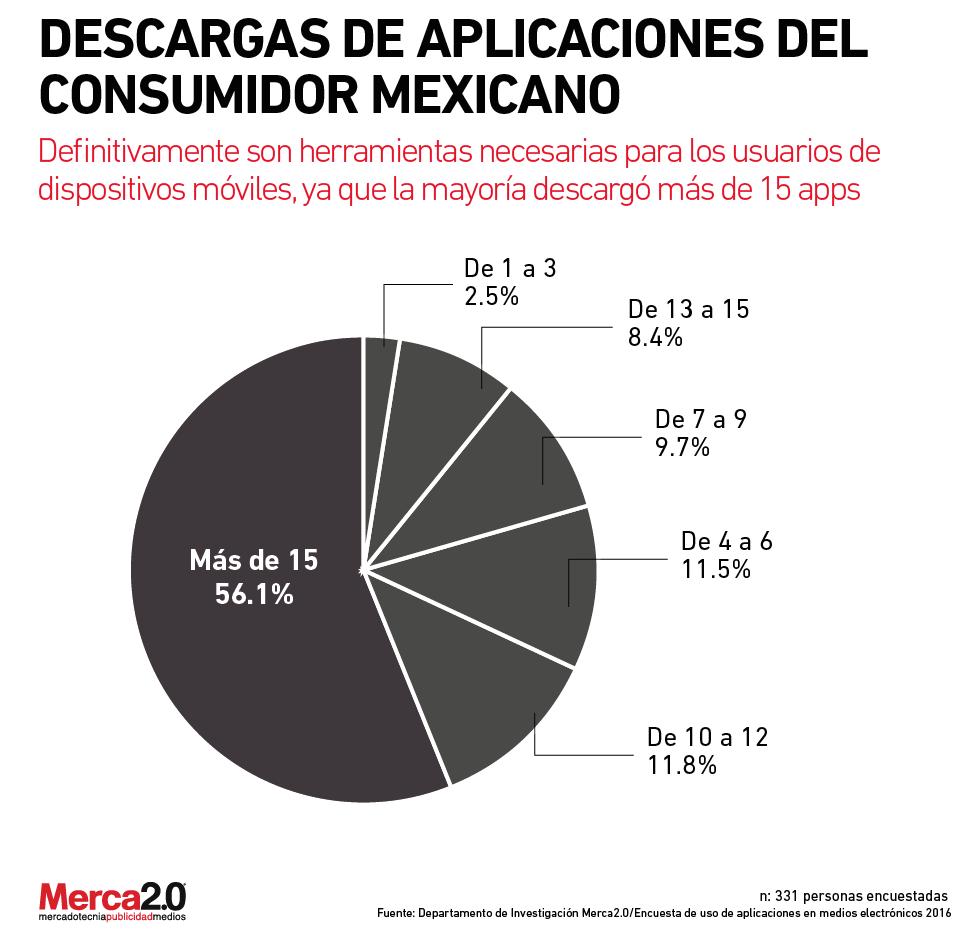 aplicaciones_descargadas-01