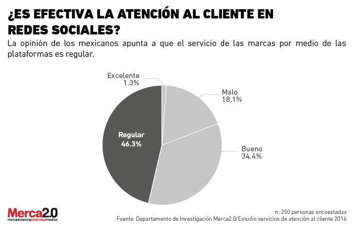 atencion_cliente_redes_sociales-01