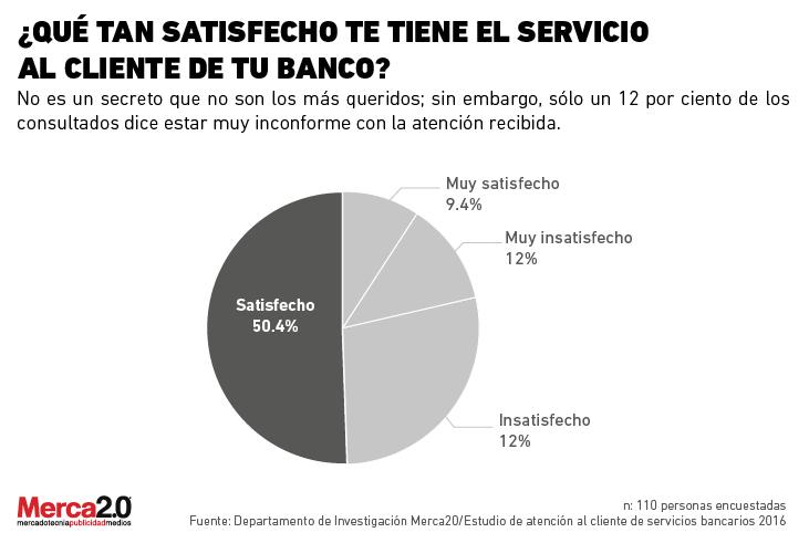 atencion_servicios_bancarios-01