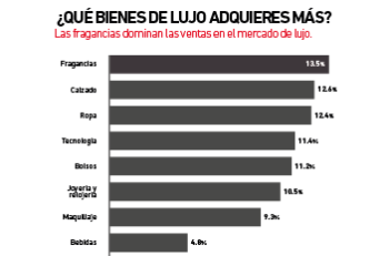 bienes_adquieres_lujo-02