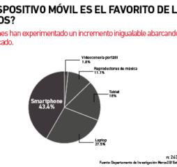 dispositivo_movil_cuentas-02