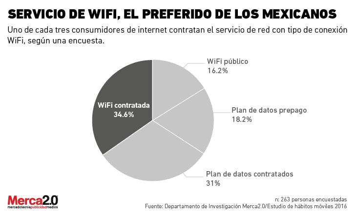 forma_conexion_internet-01