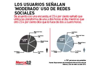 horas_redes_sociales-02