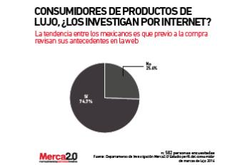 investigacion_productos_lujo-02