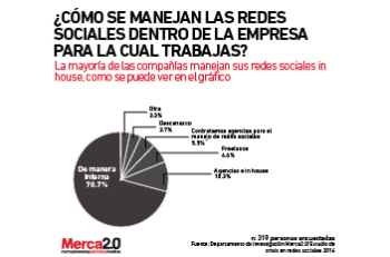 manejo_redes_sociales_-02