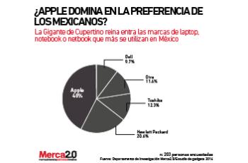 marca_laptop-02