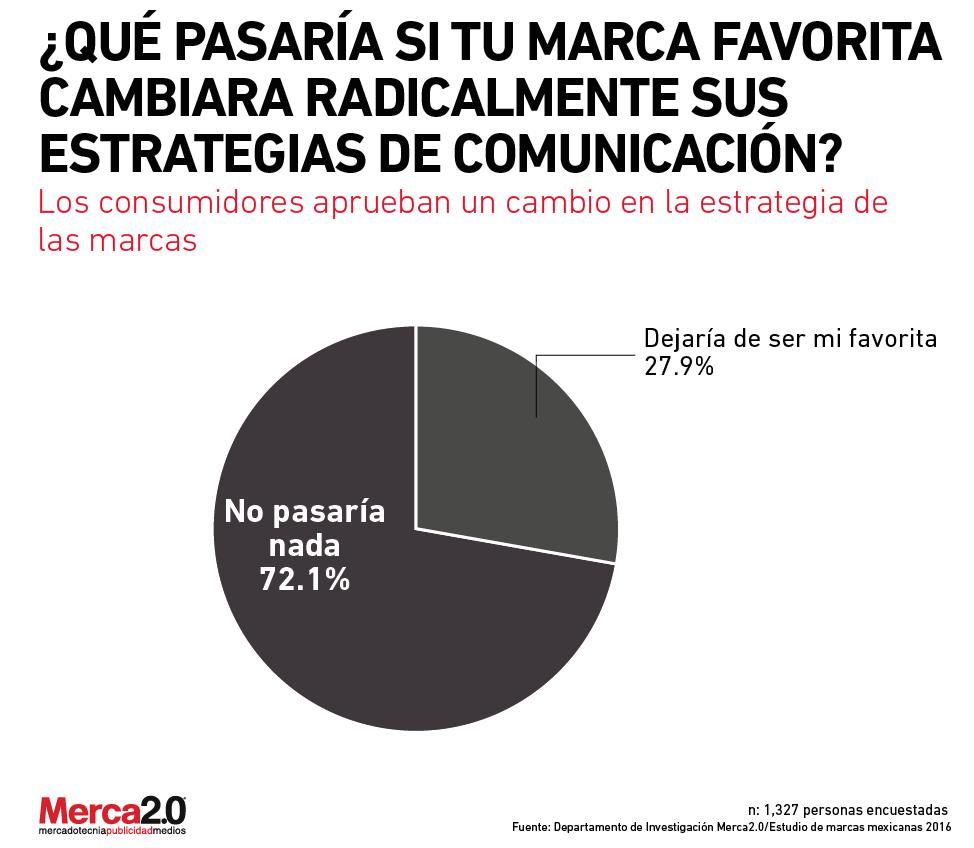 marcas_mexicanas_01