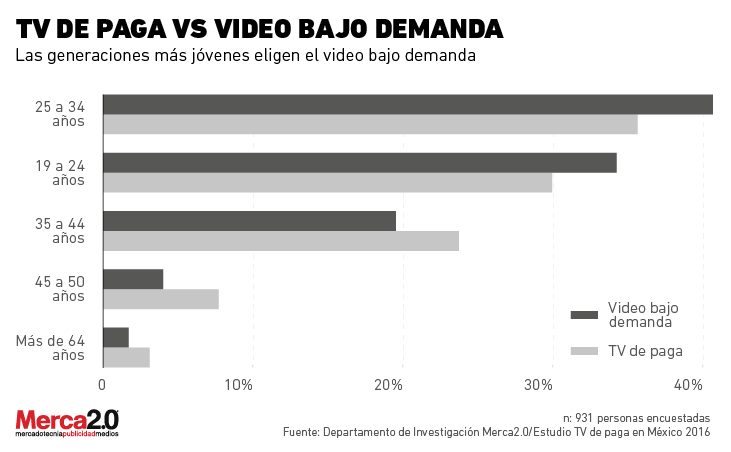 tv_paga_demanda_vs-01