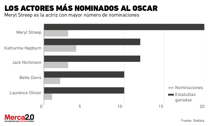 actores_nominados-01