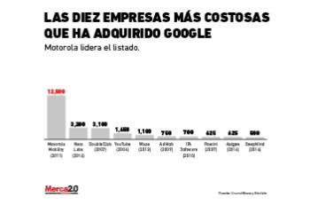 adquisiciones_google-02-2
