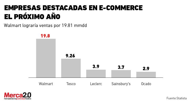 empresas_ecommerce-01
