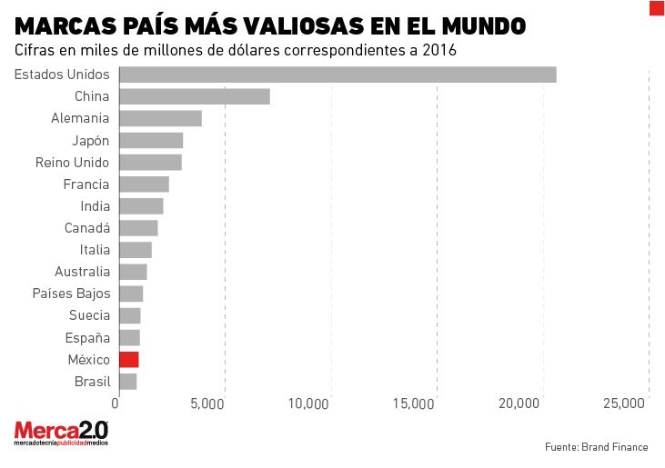 graficas_data-01