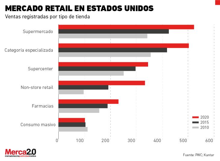 graficas_retail-03