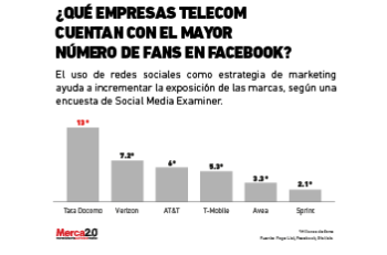 graficas_telecom-02