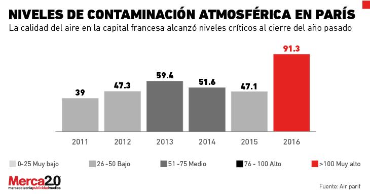 graicas_contaminacion-01