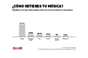 obtienes_musica_-02-1