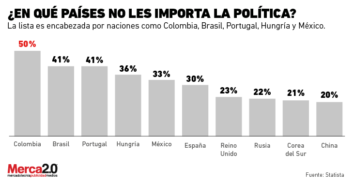 paises_no_interesados_politica-01