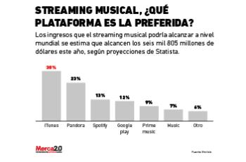 plataformas_musica-02