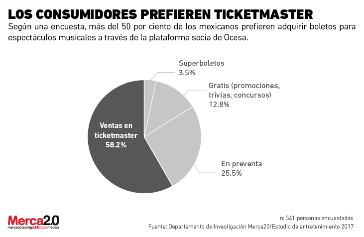 preferencia_compra_boletos-01