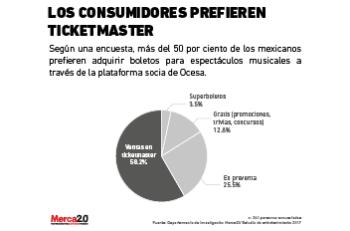 preferencia_compra_boletos-02