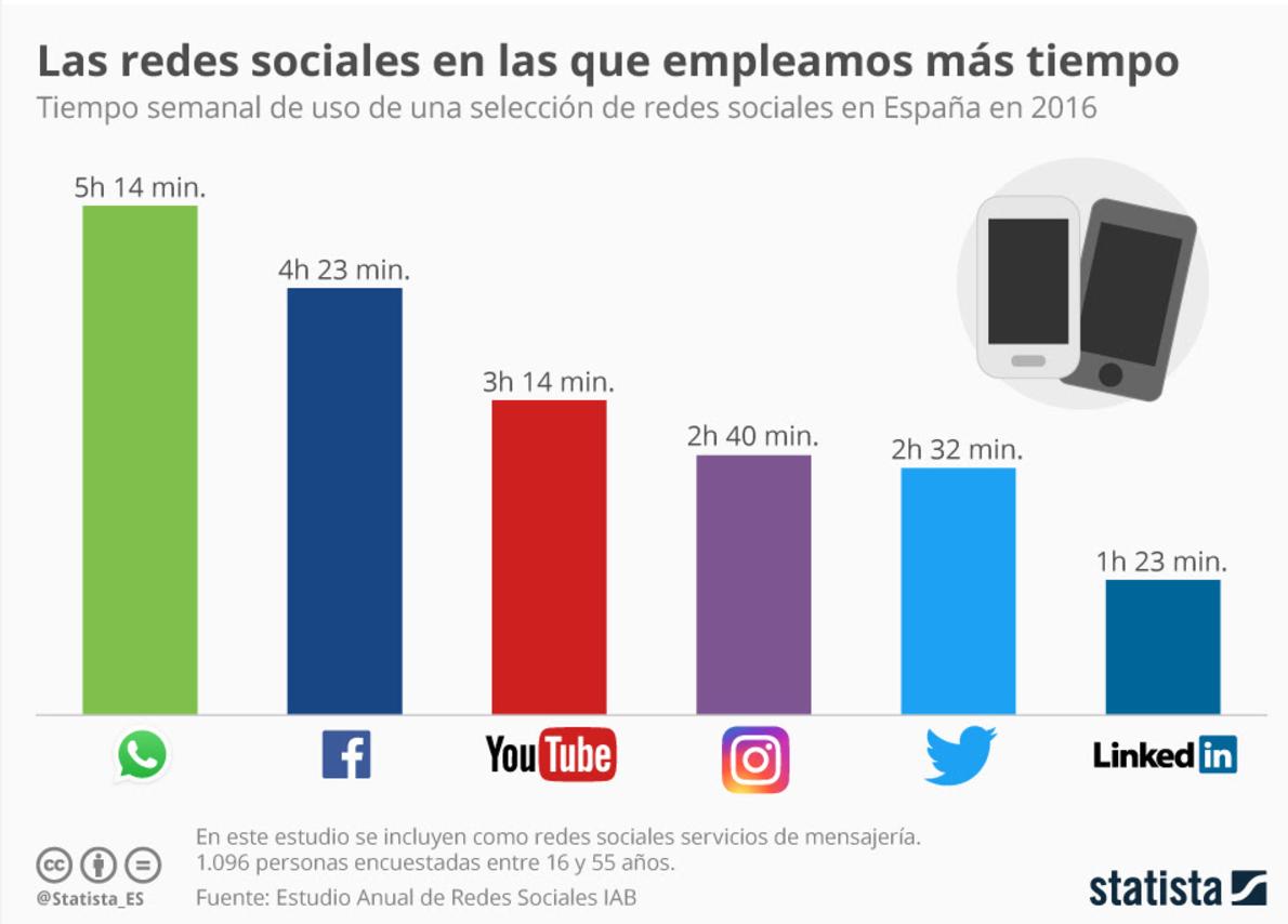 reds-sociales-esppa