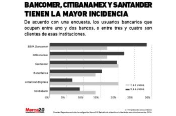 servicos_ocupas_banca_movil-02