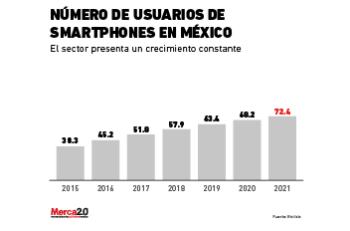 usuarios_smartphones-02-1