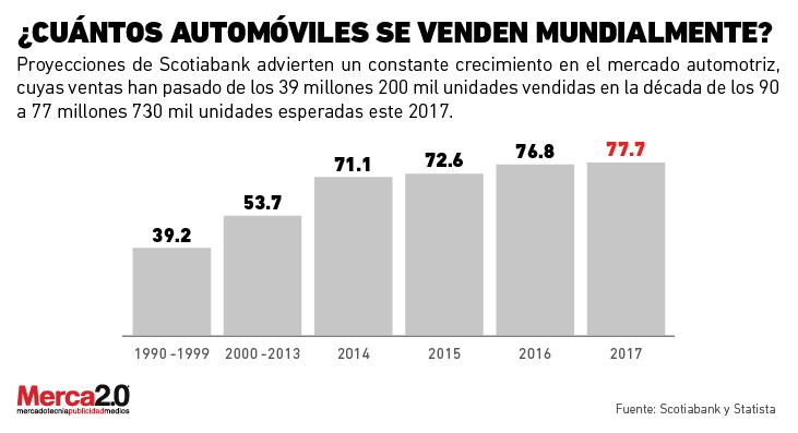 ventas_autos-01