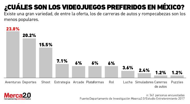 videjuegos_entretenimiento-01