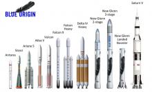 New Glenn, la punta de lanza de Blue Origin.