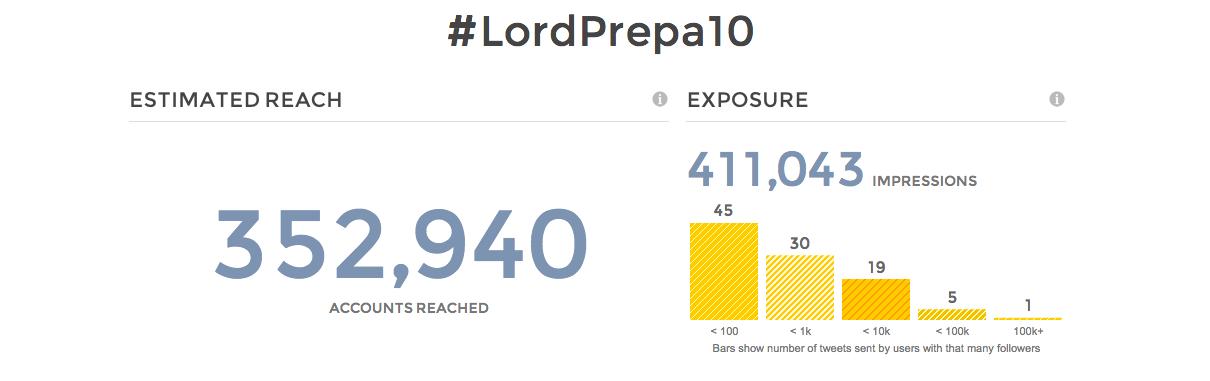 tweet_lordprepa10