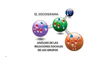 El clima organizacional, la sociometría y su representación gráfica en el sociograma ya son tema de la digitalización.