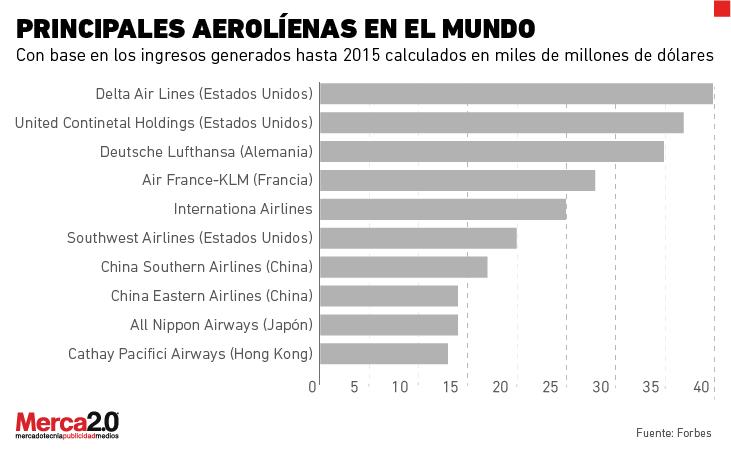 aerolineas-02