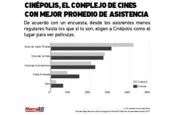 asistencia_complejos-02