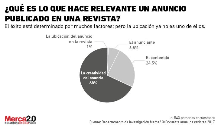 atencion_revistas_impresas-01