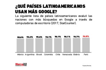 busquedas_google-02