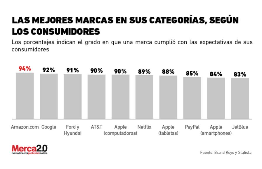 consumidores_marcas